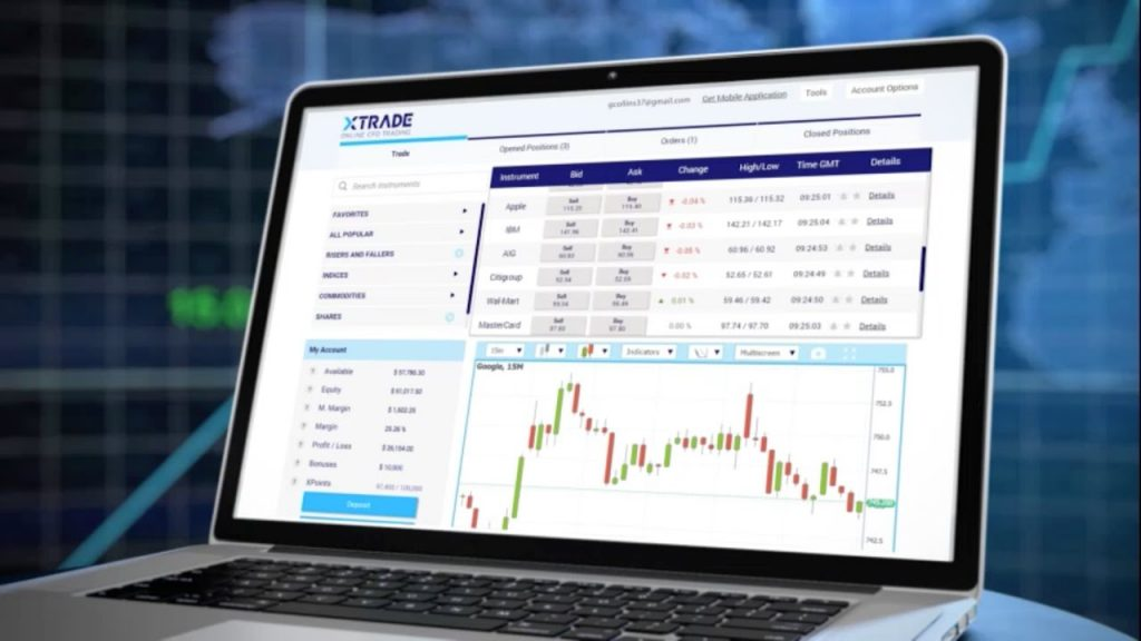 Forex trading 24 7